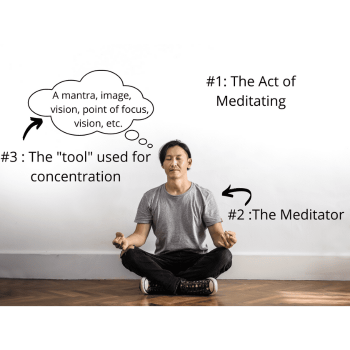 The Self Inquiry & Non-Duality Meditation Exercises - Self ...